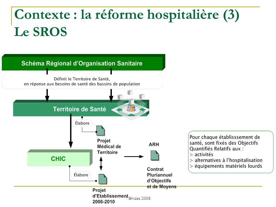 Contexte : la réforme hospitalière (3) Le SROS