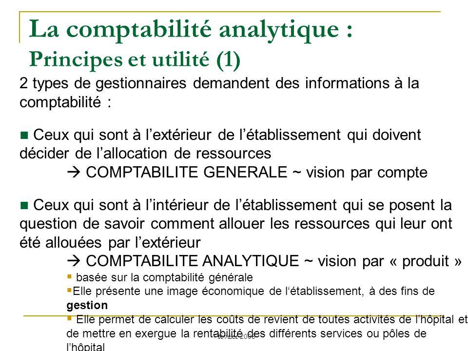 La comptabilité analytique : Principes et utilité (1)
