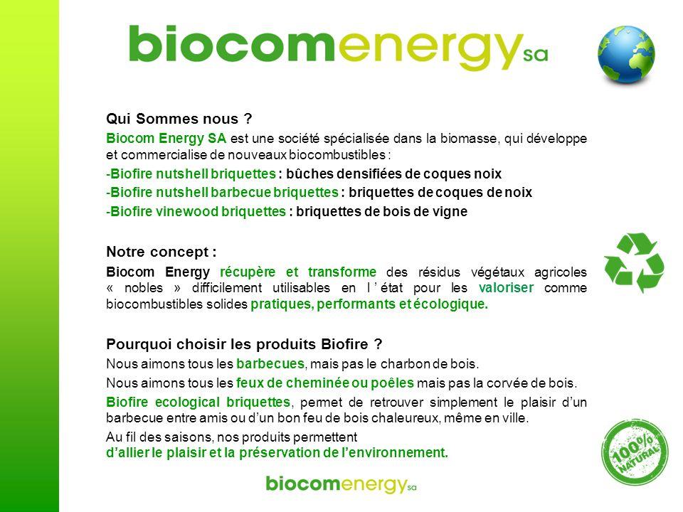 Pourquoi choisir les produits Biofire