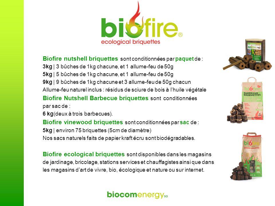 Biofire nutshell briquettes sont conditionnées par paquet de :