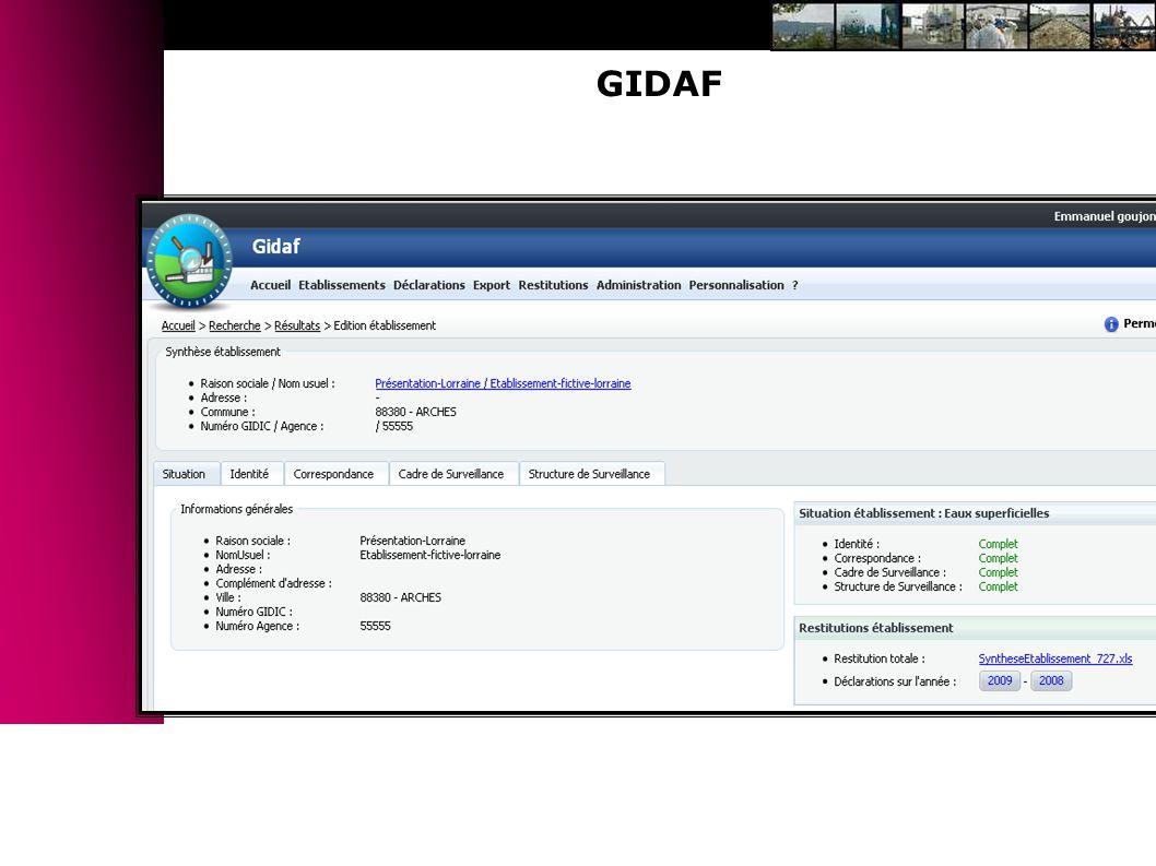 GIDAF