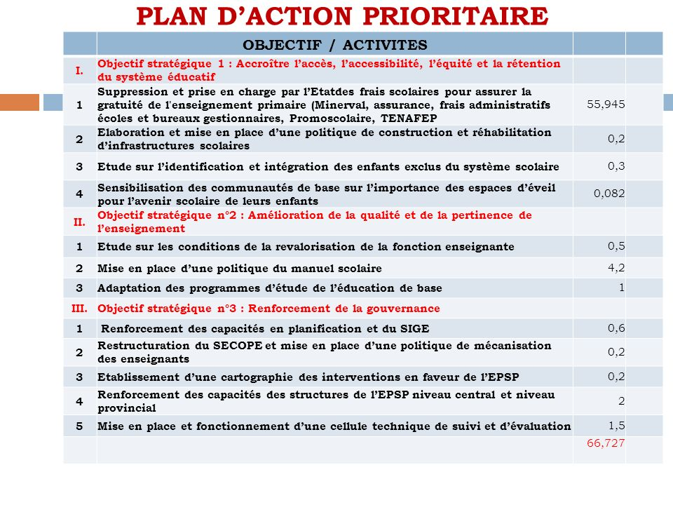 PLAN D'ACTION PRIORITAIRE
