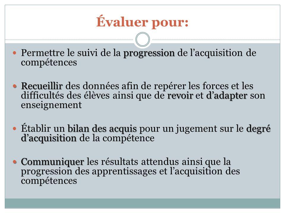 Service de la FP Évaluer pour: Permettre le suivi de la progression de l'acquisition de compétences.