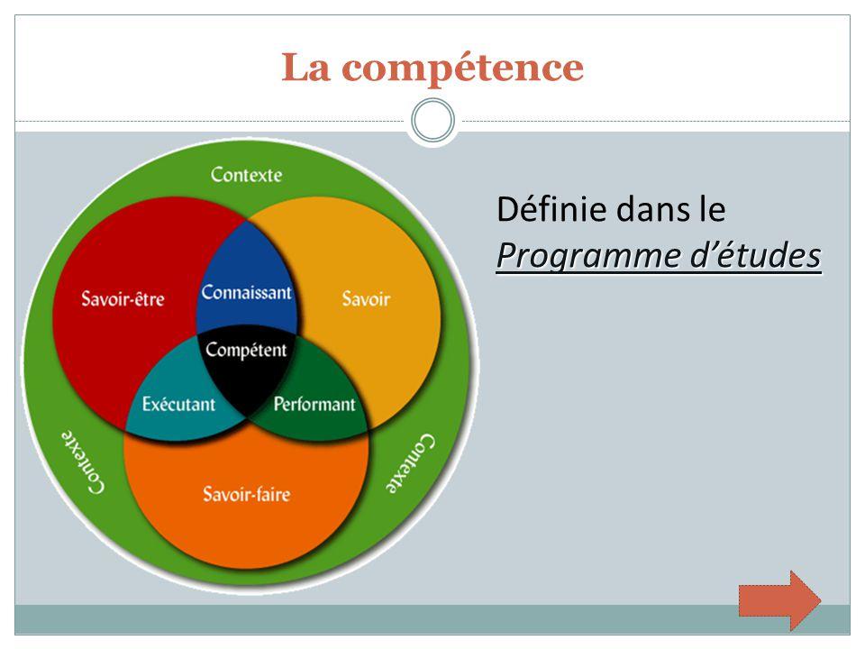La compétence Définie dans le Programme d'études Service de la FP