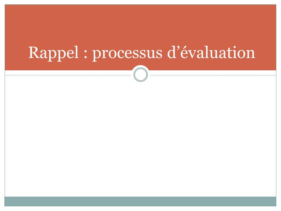 Rappel : processus d'évaluation