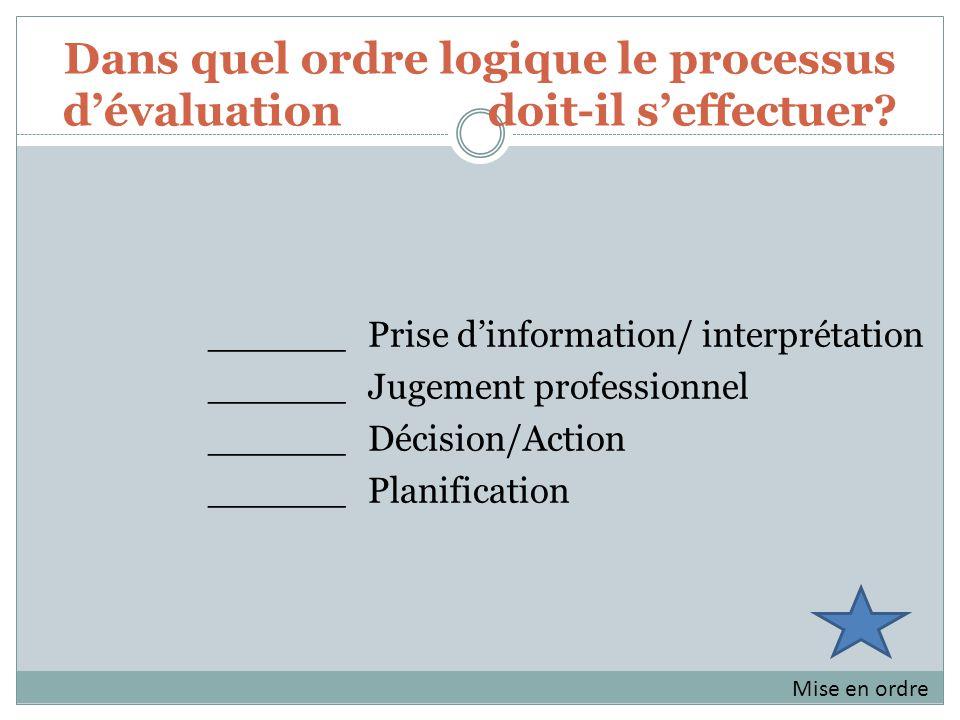 Dans quel ordre logique le processus d'évaluation doit-il s'effectuer