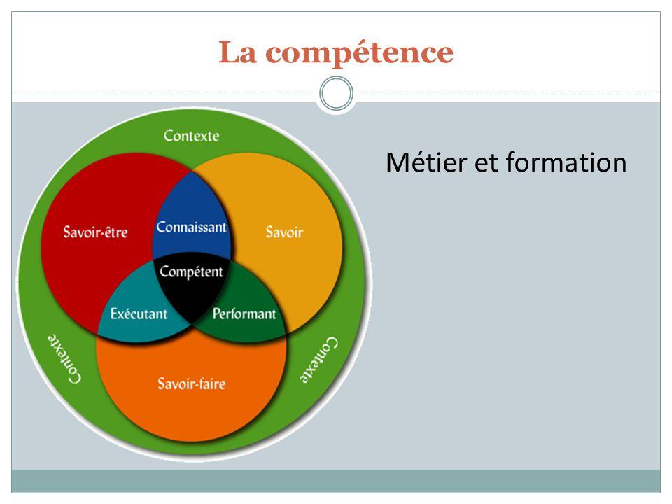 La compétence Métier et formation Service de la FP