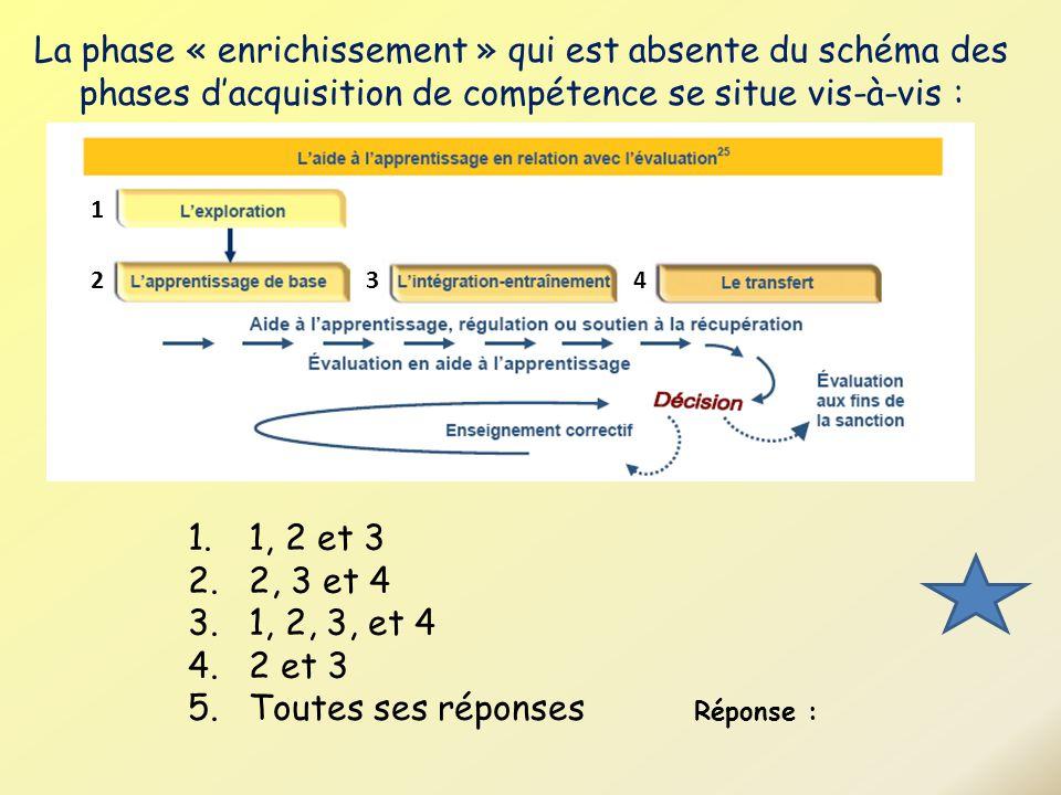 La phase « enrichissement » qui est absente du schéma des phases d'acquisition de compétence se situe vis-à-vis :