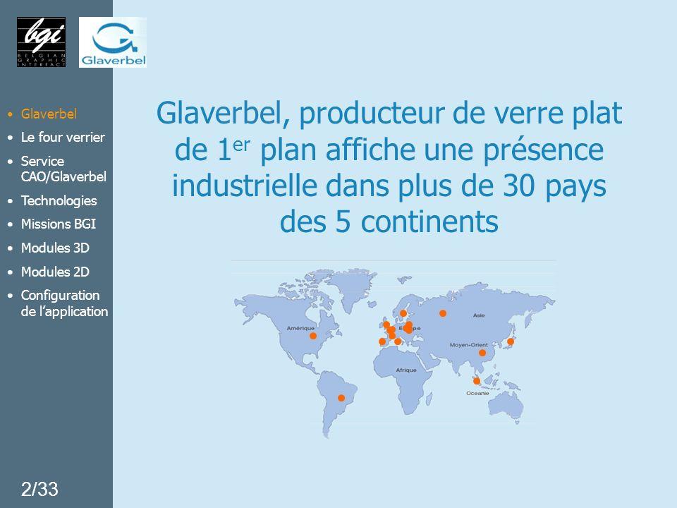 Glaverbel, producteur de verre plat de 1er plan affiche une présence industrielle dans plus de 30 pays des 5 continents