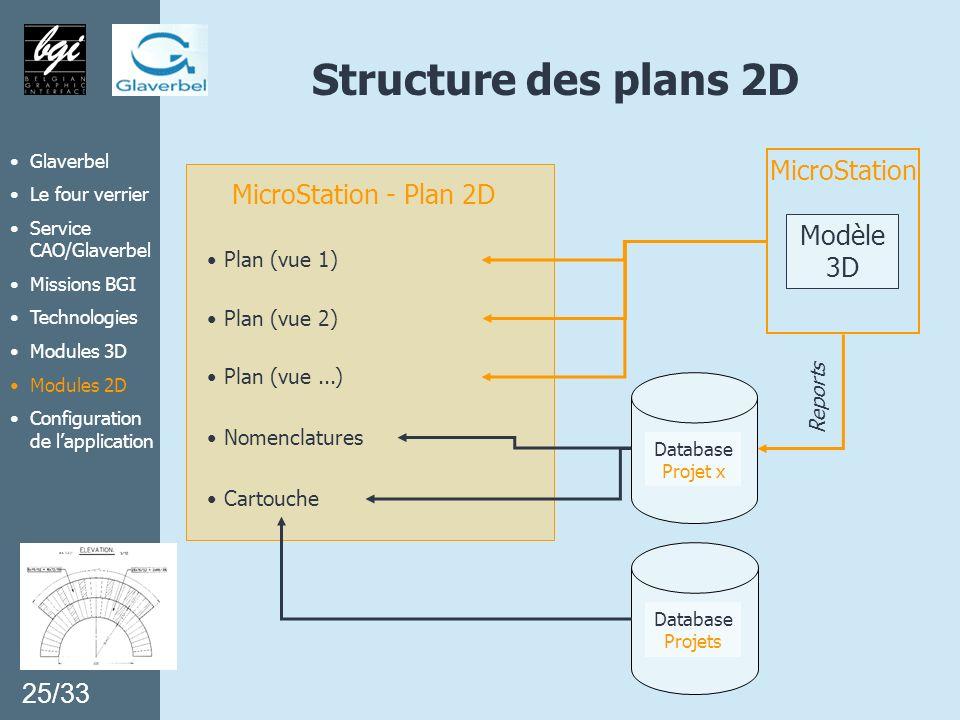 Structure des plans 2D MicroStation MicroStation - Plan 2D Modèle 3D