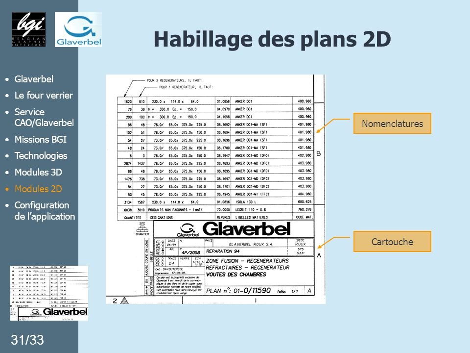 Habillage des plans 2D 31/33 Glaverbel Le four verrier