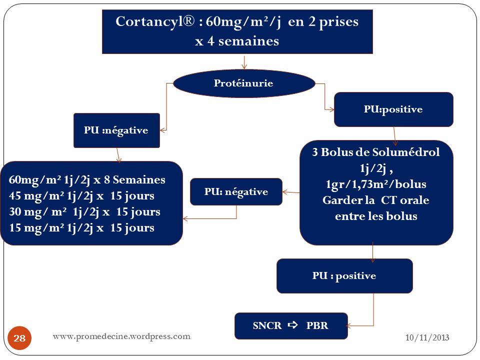 Cortancyl® : 60mg/m²/j en 2 prises x 4 semaines