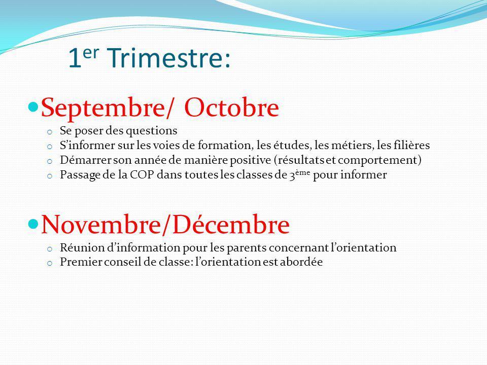 1er Trimestre: Septembre/ Octobre Novembre/Décembre