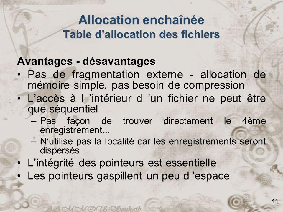 Allocation enchaînée Table d'allocation des fichiers