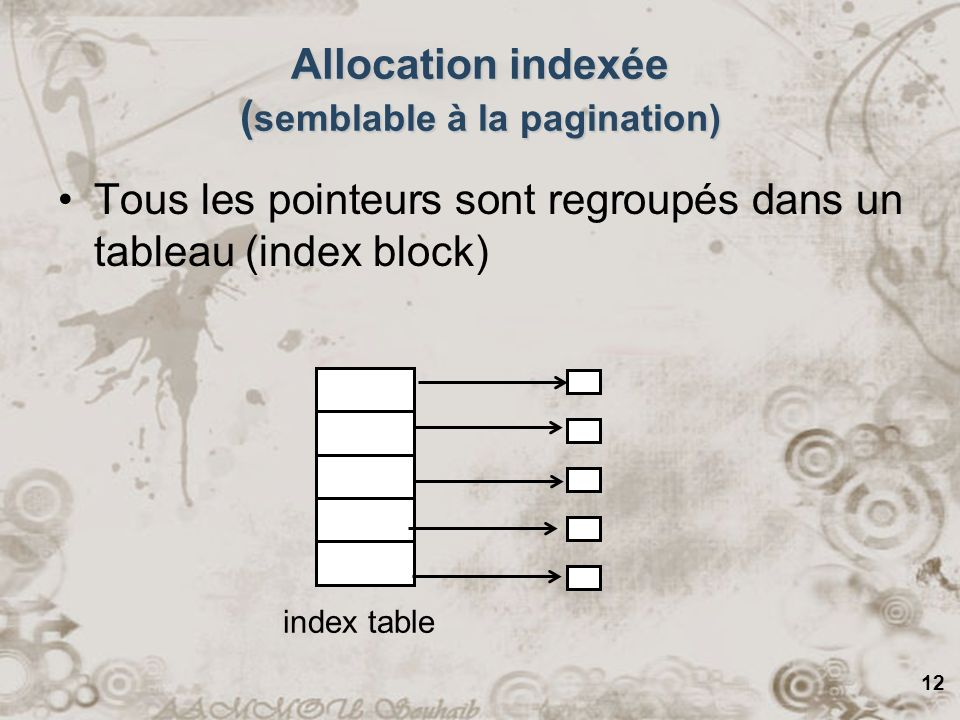 Allocation indexée (semblable à la pagination)