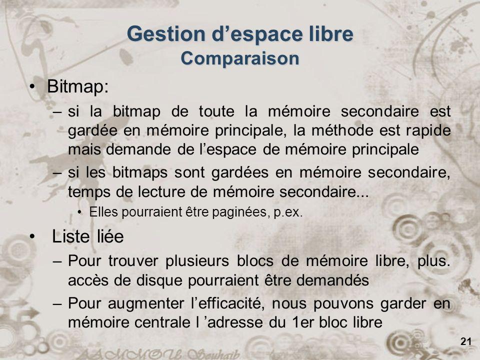 Gestion d'espace libre Comparaison