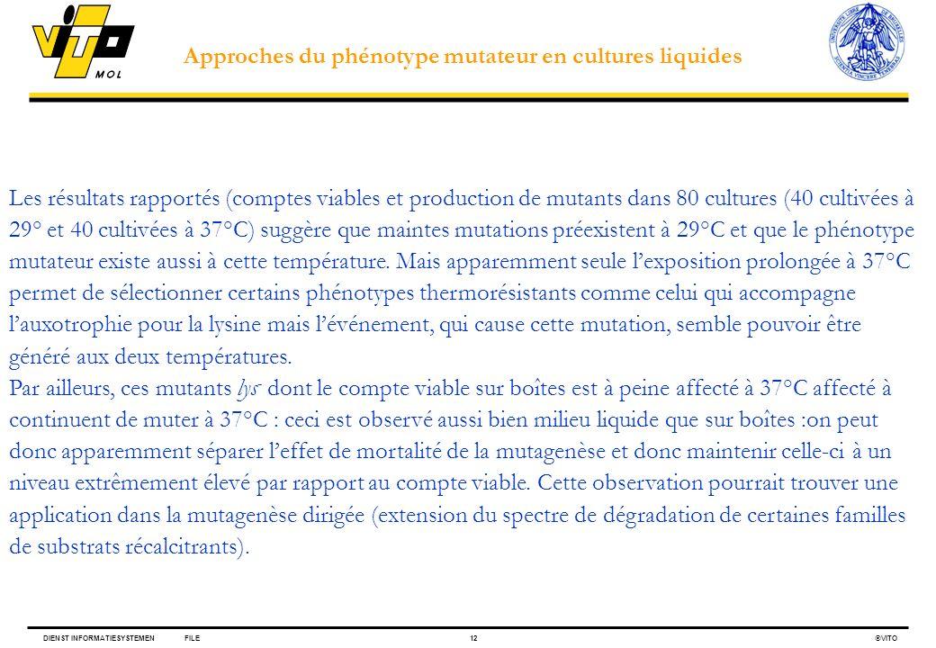 Approches du phénotype mutateur en cultures liquides