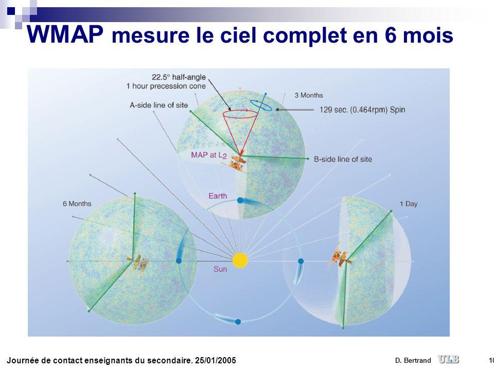 WMAP mesure le ciel complet en 6 mois