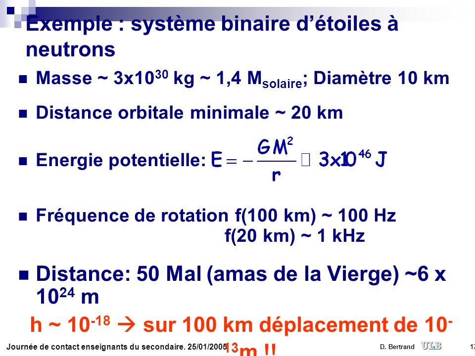Exemple : système binaire d'étoiles à neutrons