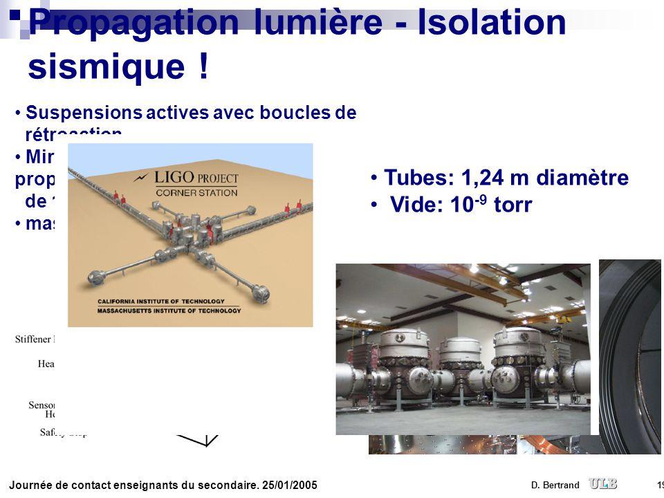 Propagation lumière - Isolation sismique !