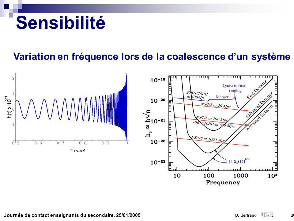 Sensibilité Variation en fréquence lors de la coalescence d'un système binaire