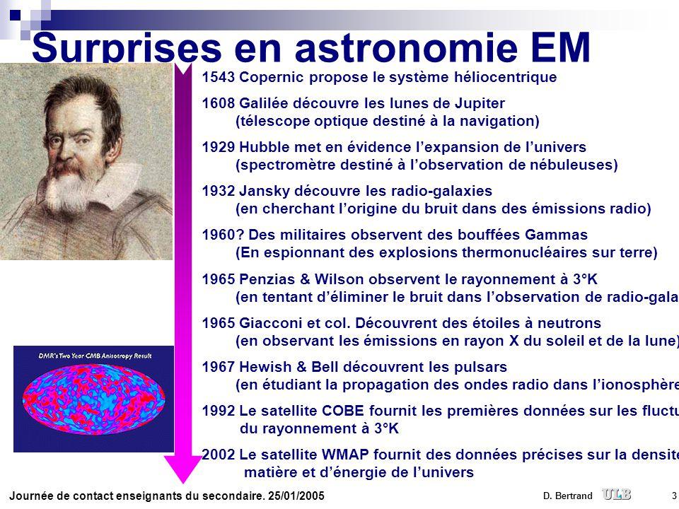 Surprises en astronomie EM