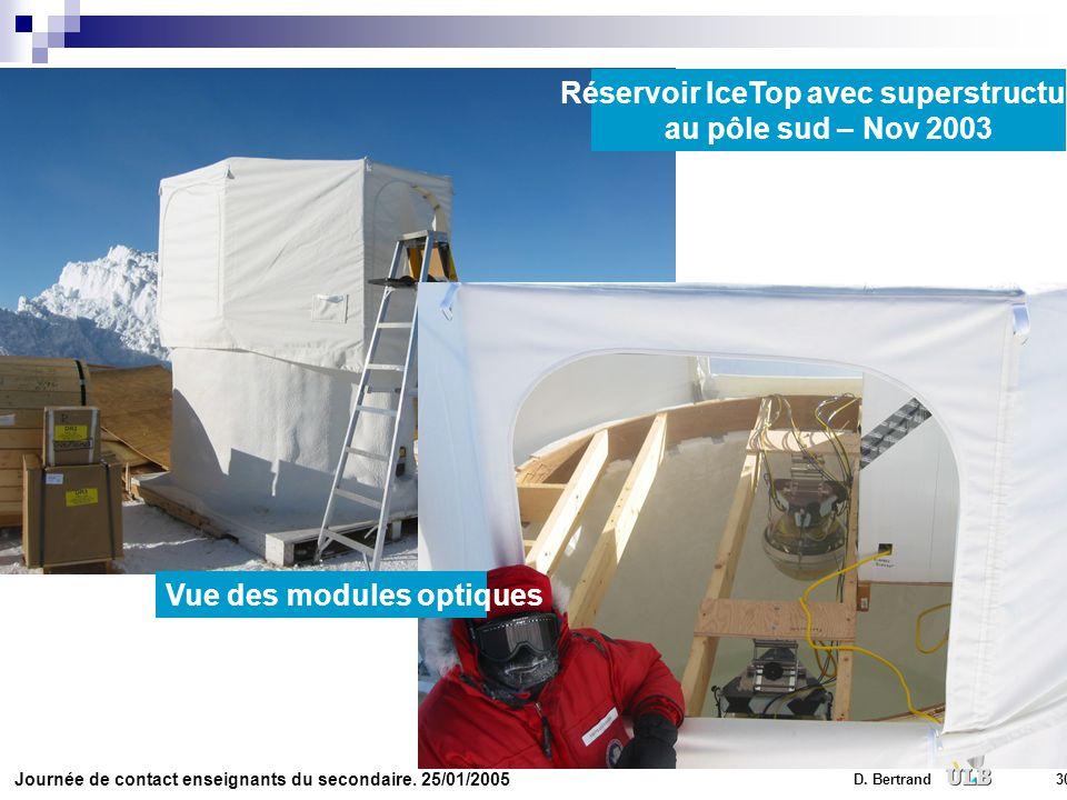 Réservoir IceTop avec superstructure