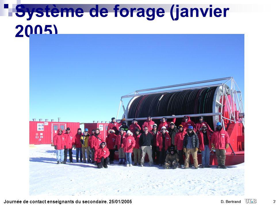 Système de forage (janvier 2005)