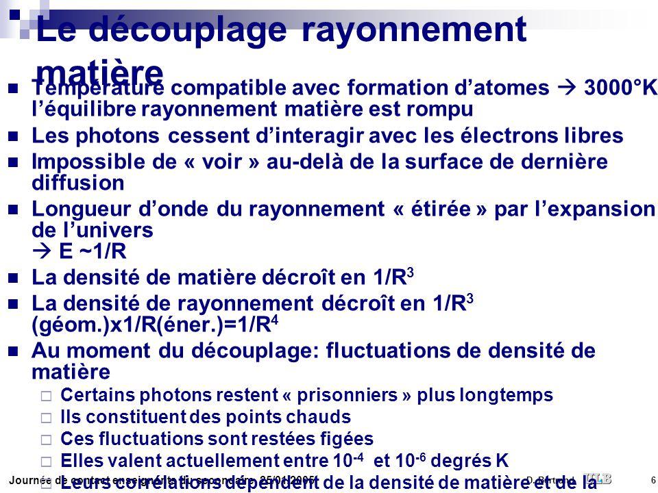 Le découplage rayonnement matière