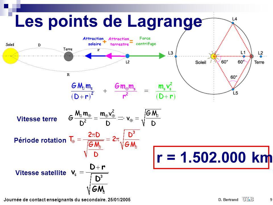 Les points de Lagrange r = 1.502.000 km Vitesse terre Période rotation
