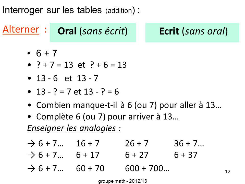 Interroger sur les tables (addition) :