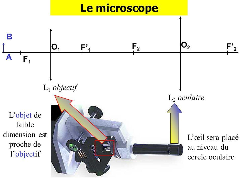 L'objet de faible dimension est proche de l'objectif