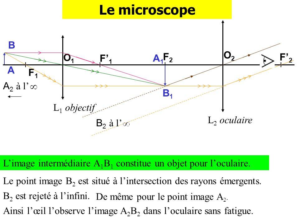 Le microscope B O1 F'1 A1 B1 F2 O2 F'2