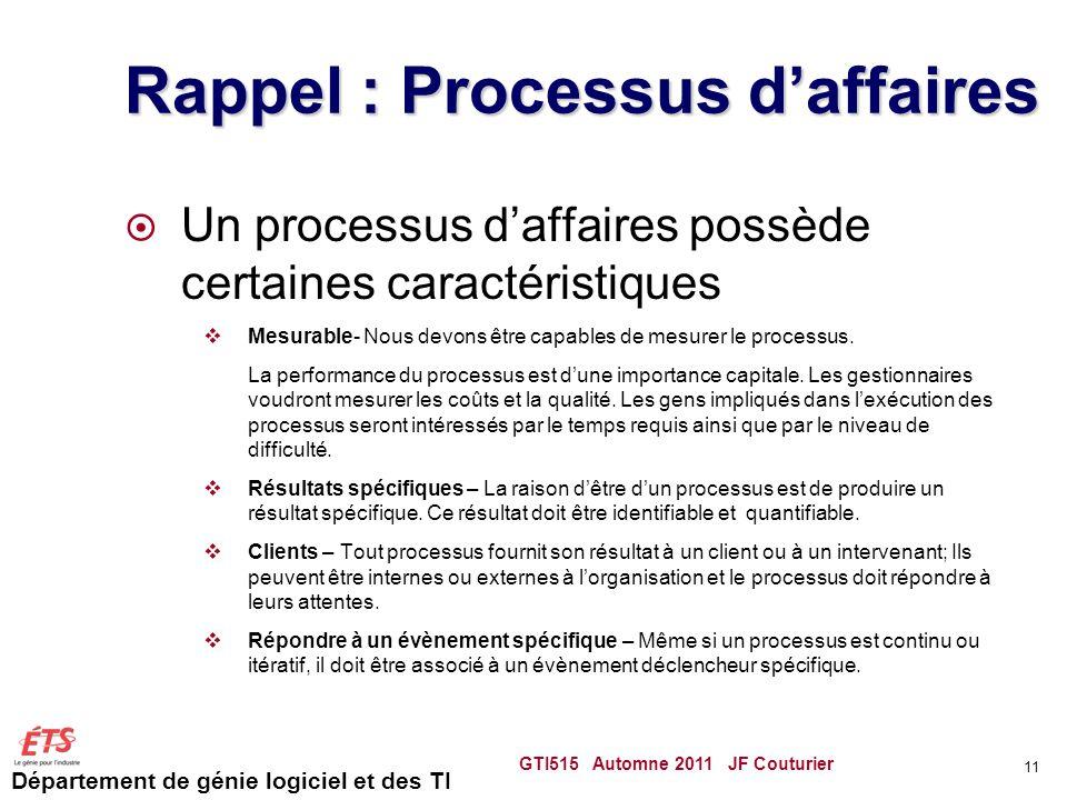 Rappel : Processus d'affaires