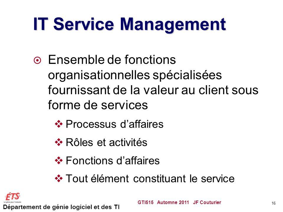 IT Service Management Ensemble de fonctions organisationnelles spécialisées fournissant de la valeur au client sous forme de services.