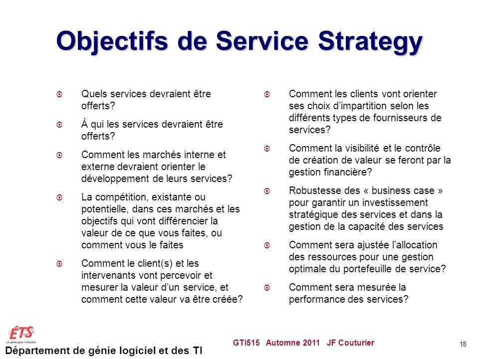 Objectifs de Service Strategy