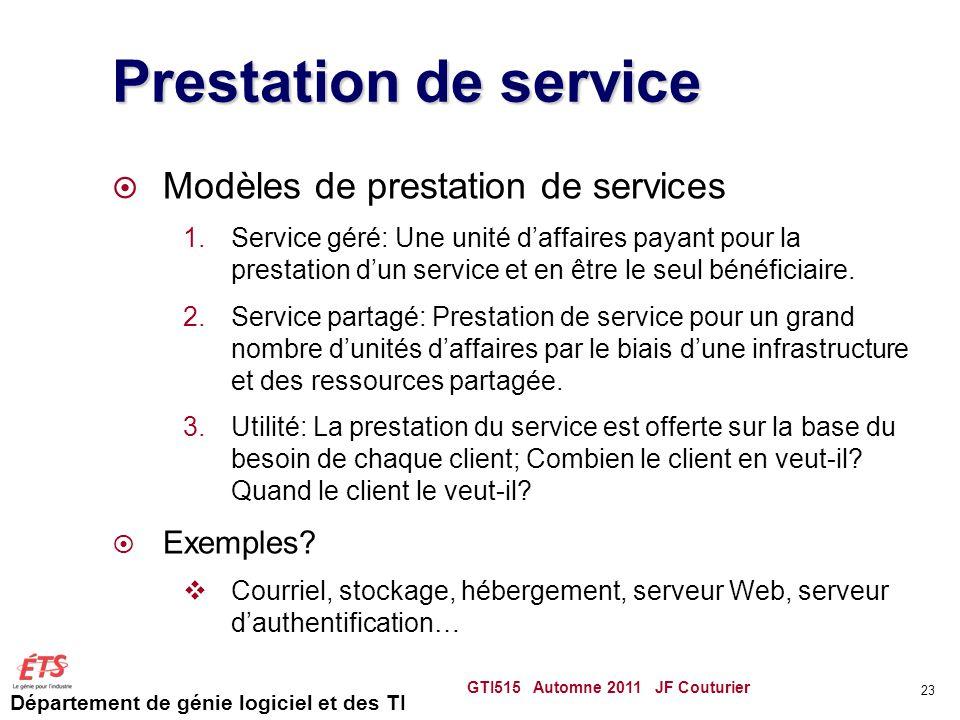 Prestation de service Modèles de prestation de services Exemples