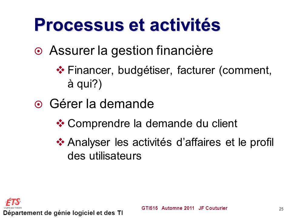 Processus et activités