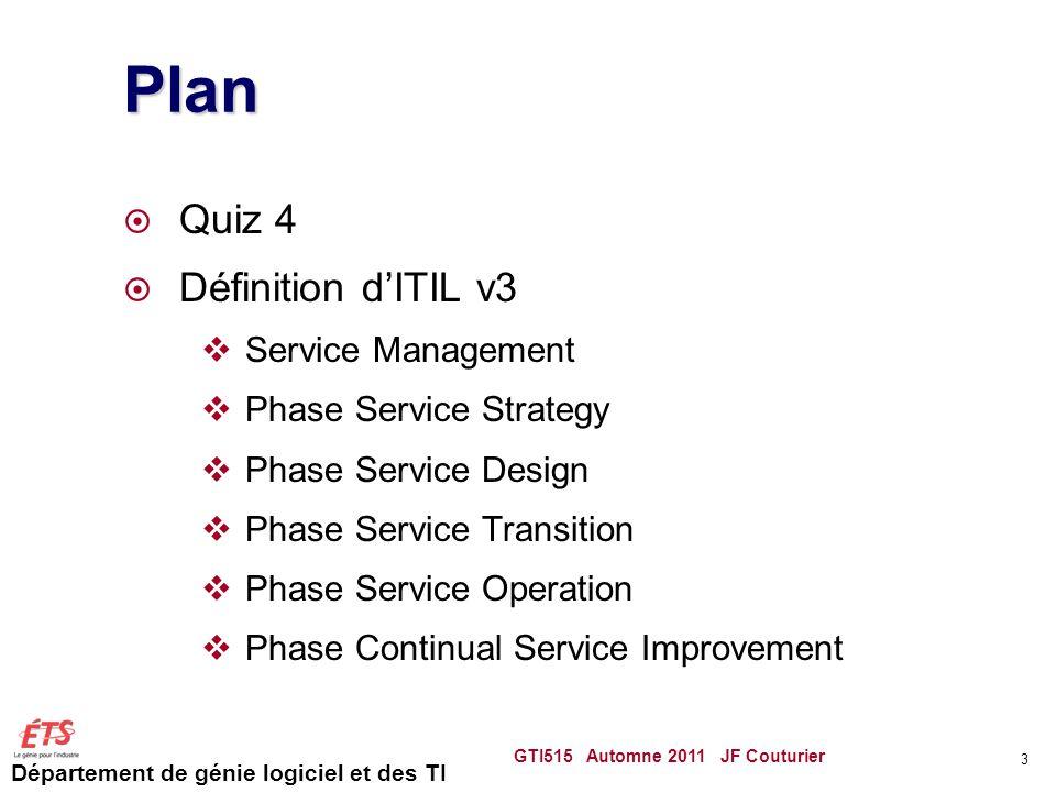 Plan Quiz 4 Définition d'ITIL v3 Service Management