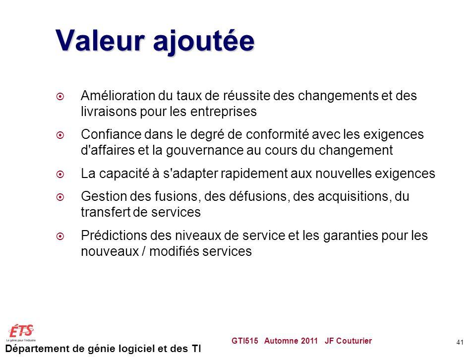 Valeur ajoutée Amélioration du taux de réussite des changements et des livraisons pour les entreprises.