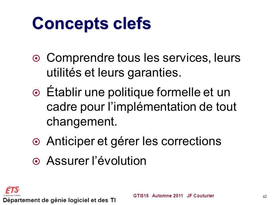 Concepts clefs Comprendre tous les services, leurs utilités et leurs garanties.