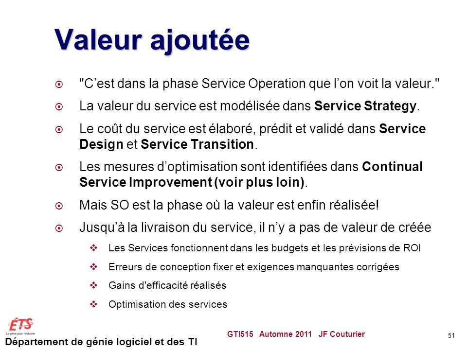 Valeur ajoutée C'est dans la phase Service Operation que l'on voit la valeur. La valeur du service est modélisée dans Service Strategy.