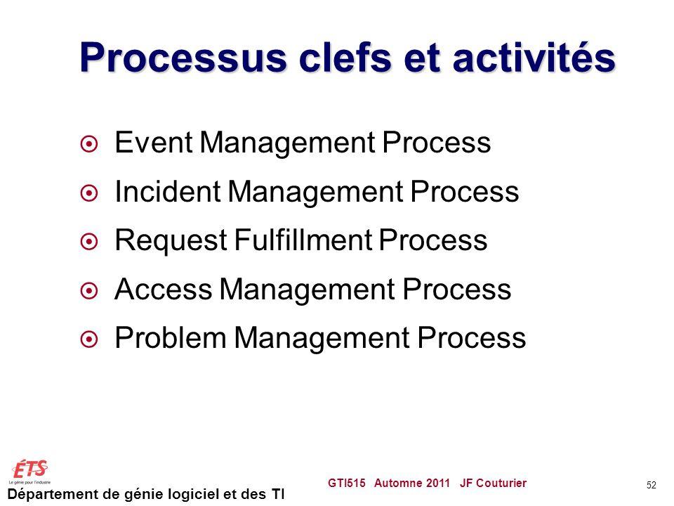 Processus clefs et activités