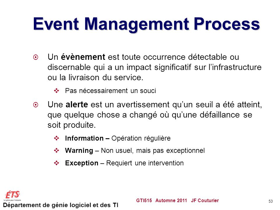 Event Management Process