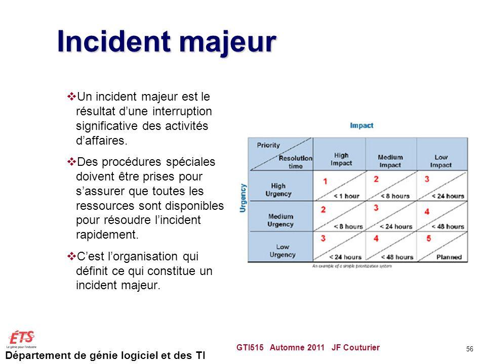 Incident majeur Un incident majeur est le résultat d'une interruption significative des activités d'affaires.