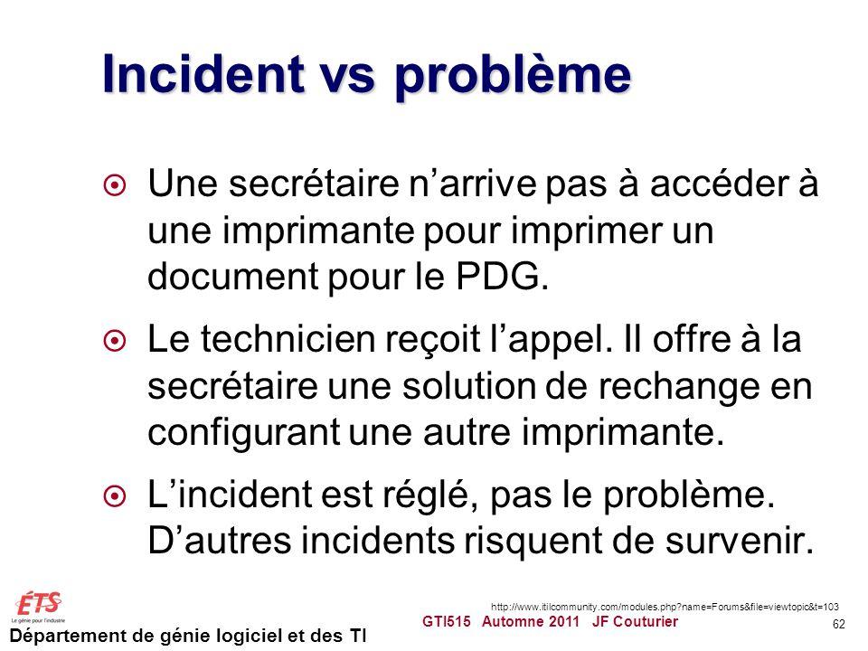 Incident vs problème Une secrétaire n'arrive pas à accéder à une imprimante pour imprimer un document pour le PDG.