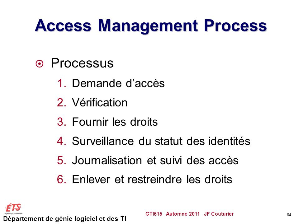 Access Management Process