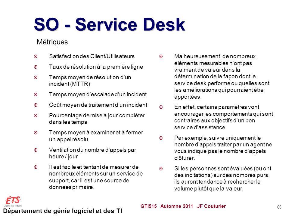 SO - Service Desk Métriques Satisfaction des Client/Utilisateurs