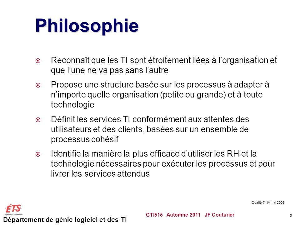 Philosophie Reconnaît que les TI sont étroitement liées à l'organisation et que l'une ne va pas sans l'autre.