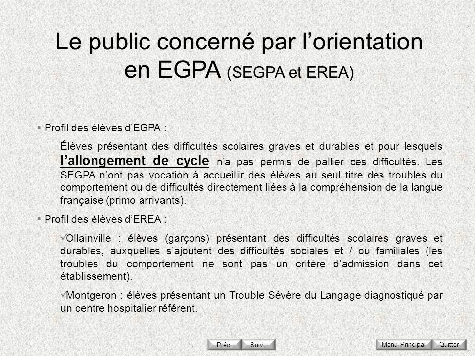 Le public concerné par l'orientation en EGPA (SEGPA et EREA)